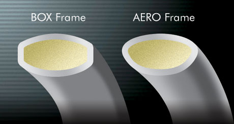 bad tech AERO BOX Frame بدمینتون ایران