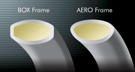 AERO+BOX variframe