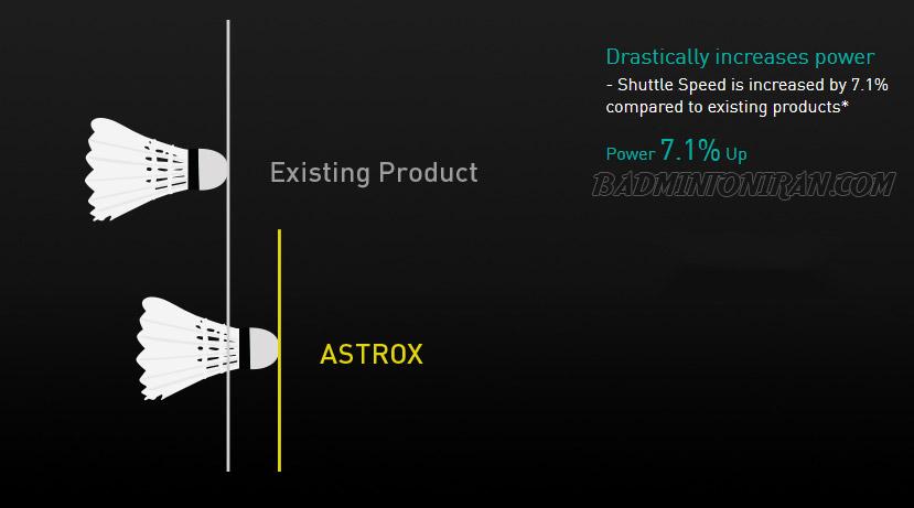 ASTROX 7 1 بدمینتون ایران