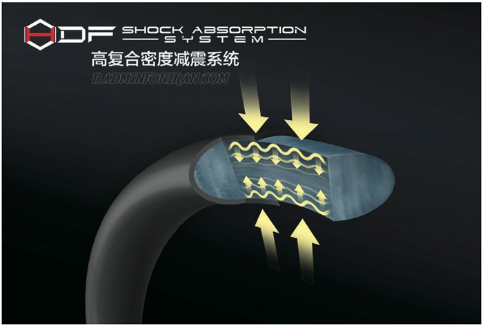 HDF_shock_absorption